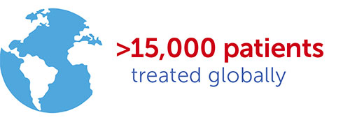 More than 15,000 patients have been treated with TTFields